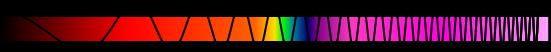 Az elektromágneses spektrum látható része